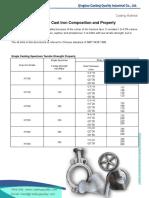 Grey Cast Iron Composition