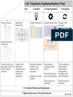 technology for all teachers- design thinking overview  1