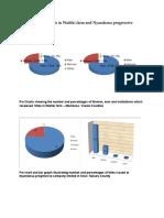 Statistics for Titles Issued at Nyandarua Progressive Company Limited in Solai Nakuru County