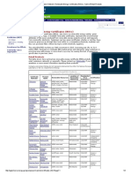 Green Power Network_ Renewable Energy Certificates (RECs)_ Table of Retail Products
