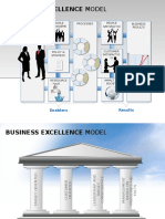 Business Excellence Model_12 Templates