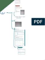 Optimización con restricciones (esquema)