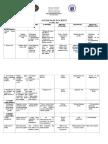 School Action Plan in Science 6 S.Y. 2016 -2017