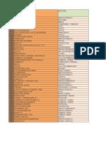 Listado de 500 Empresas Santander