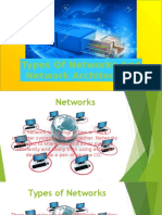 Types of Networks and Network Architectures