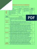 sesindeaprendizajeconrutasdeaprendizaje-140118115242-phpapp02