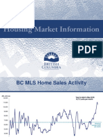 Housing data released by B.C. government for June 10-29