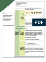 BIOQUIMICA-ANUAL.pdf