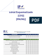 CFO_PM_MG