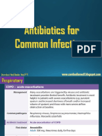 Antbiotic for Common Infection