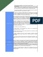 Proyecto de Investigación de IAL 290, TECNOLOGIA de Leche