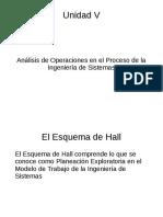 Analisis de Operaciones en el Proceso de la Ingenieria de Sistemas