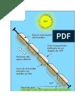 Calentador Solar Paso a Paso