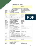 Phrasal Verbs Lista spanisch