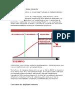 Grado De Madurez De La Industria.docx