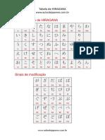 Tabela Simples de HIRAGANA