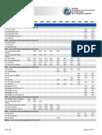 ACARA_guiaprecios2011completa.pdf