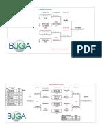 2016 BJGA Match Play Brackets - Final Results