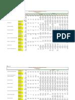 SerieHistoricaRegion2011.pdf