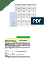 Planilla de Excel Para El Control de Alimentacion Semanal (1)