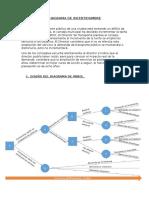 Diagrama de Incertidumbre