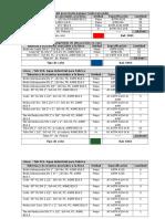 Documento Tecnico de Seleccion de Codigos Pintura Pipe Line 3