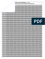 Tabela de Conversão Brix-nd
