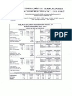 tabla salaria 2013