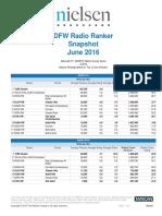 radio ratings june 2016 dfw