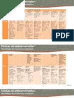 Tecnicas de Instrumentacion