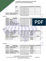 Pensum Ing. Mecatronica UNEXPO-GUARENAS, VENEZUELA.pdf