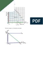 Curvas de Transistor NPN