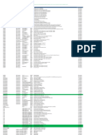 SAP Learning Hub Content Catalog Customer Edition 31.05.14