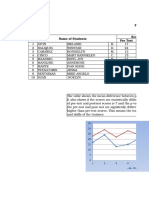 Pre and Post Test Analysis.xlsx