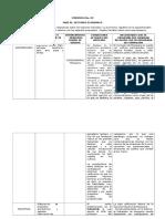 3. Evidencia Analisis de Sectores Económicos de Su Región Realizada