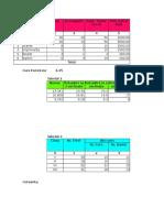 Excel Lucrare Practica 3