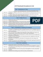 civics 16-17 benchmark descriptions by unit