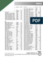 Catalog Index