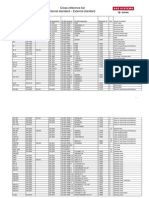 Cross Index Material