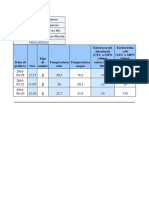 Dati Prelievi ARPAC 2016