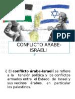 Conflicto Arabe Israeli Exposicion