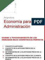 Pwp 6 Elasticidad Precio Oferta Demanda(1)