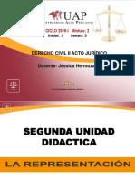 Del Acto Jurídico(1)