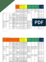 Matriz de Evaluacion y Control Operacional