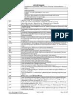abkuerzungen.pdf