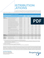 PTR0257 Fund Distributions Flyer A4