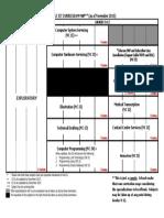 ICT_Sample Curriculum Map 20151119