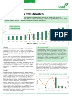 Economic Losses From Disaster