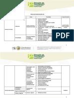 Líneas de Investigación USS_2015.pdf