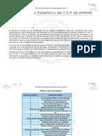 Plan de Trabajo residencia profesional